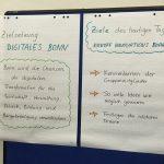 #Digitales Bonn - Zielsetzung