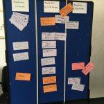 #Digitales Bonn - Projektideen 2